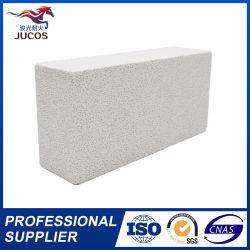 유리 용광로 멀라이트 가벼운 화재를 위한 절연 불응성 Jm26 벽돌