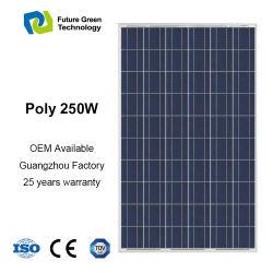 La energía de 250W de potencia fotovoltaica PV policristalino módulo solar