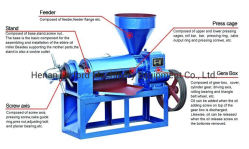Les fruits des graines de semence de grain de l'huile de soja Appuyez sur la machine faisant Mill