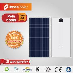 72 het Poly350W Photovoltaic Zonnepaneel van cellen