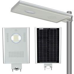 長期の購入Q235 5m 6m 7m熱いすくいの電流を通された鋼鉄ポーランド人LEDの太陽街灯20watt