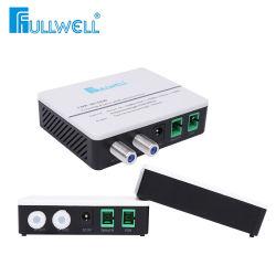 CATV мини-Wdm сетей FTTH с использованием пассивной оптической передатчик и приемник