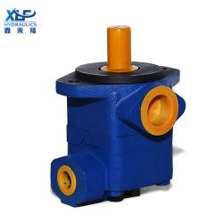 De beste Pomp van de Vin van Vickers van de Reeks van de Fabrikant van China van de Prijs V10 V20 Hydraulische