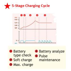 12 Volt Carro Carregador da Bateria 12V Smart Motor Potência Rápido Adaptador de Carga Moto ácido-chumbo Armazenagem Auto Batterie carregando 12 V