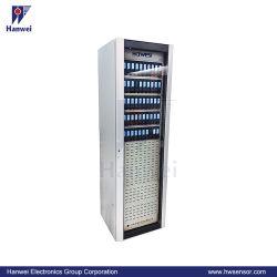 Contrôleur du détecteur de gaz pour le système de détection de gaz fixes (KB2160)