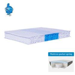 Molla appiattita della casella del materasso per il materasso di molla