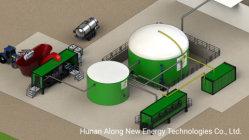 Biogasinstallatie volgens EPC-modus (Engineering, Inkoop, Bouw)