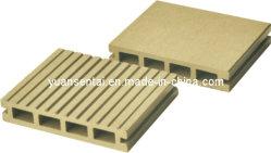 Le paysage des matériaux de construction en bois composite de bois en plastique (YDB12523A)