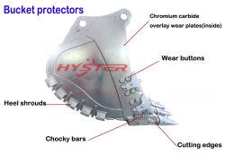 G. E. T. pacotes de desgaste para proteção da caçamba