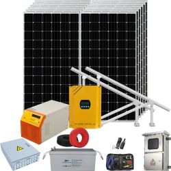 Pellicola di potenza solare per finestre