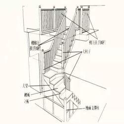 Romano de suministro de madera barata balcón balaustrada