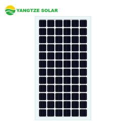 Vidro BIPV 360 watts mono PV Painel Solar