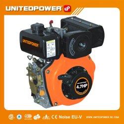 Motore di benzina di Robin 5HP (EY20) per la pompa ad acqua