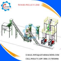 Nouveau design personnaliser machine à granulés de bois de la biomasse