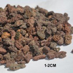 Сотрудников категории специалистов на заводе производство лавы камня для сельского хозяйства садоводство органических удобрений шлифовальный материал фильтра