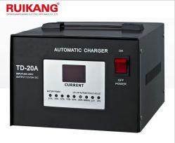 De digitale Automatische 30A Lader van de Batterij