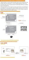 Systeem van de Transmissie van het Signaal van de lift het Video