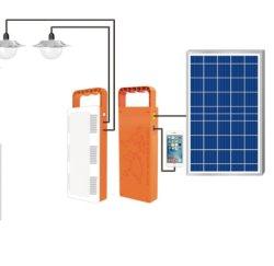 Portátil 18W Sistema de Energía Solarpanel PV portátil de juegos de generador de energía