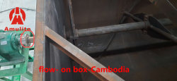 Gli schizzi possono essere dati conciliando in anticipo la macchina della scheda del cemento della fibra