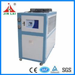 Инфракрасная система контроля температуры с помощью индукционного нагрева машины