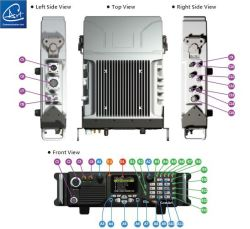 Taktische Sicherheit Funkgerät mit niedrigem VHF in 30-88MHz/50W