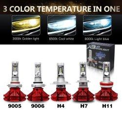 3000K 6500K 8000K 3 couleur H11 H13 lampes de projecteur haute quantité LED H7 CANBUS