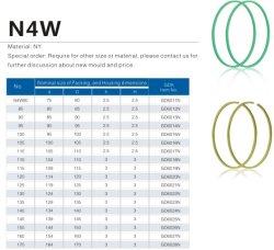 Gdk 고품질 유압 나일론 백업 링 N4w 유형