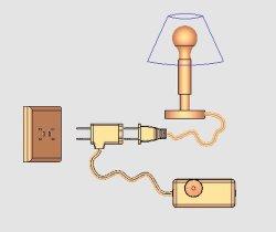デスクランプ、ウォールランプ、フレグランスランプ、フロアランプへの調光およびコントロール切り替え。
