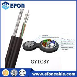 На рис. 8 антенны единый режим Multi ослабленные трубки кабеля поддерживает нет броня оптоволокно
