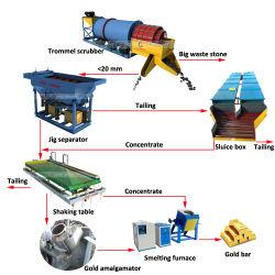 ナイジェリアのプロジェクトの200tph完全セットの金のコンセントレイタの採鉱設備