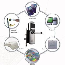 Karten-Hotel-Tür-Verschluss-System mit intelligentem Schlüsselkarten-Tür-Verschluss-System