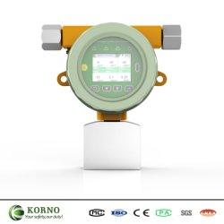Örtlich festgelegter Onlinestaub-Detektor des luft-Qualitätsmonitor-Staub-Partikel-Kostenzähler-Pm0.3/0.5/Pm1.0/Pm2.5/Pm10