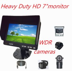 7-inch 1080p HD-back-up-scherm voor in de auto met HDMI-LCD-scherm