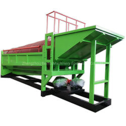 Placer Gold Mining Equipment Price from Manufacture