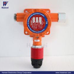 RS485 / 4-20mA Atex détecteur de gaz inflammables fixe l'ammoniac pour puits de pétrole souterrain de l'industrie