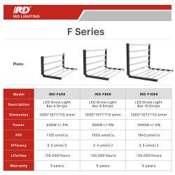 480W 640W 800W 1000W Samsung LM301b LM301h 6 8 10 12 barres verticales croître lumière LED de matériel agricole