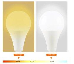 LED 램프 7W 9W 12W 15W E27 85-265V 2700-6500K 주간 라이트 LED 전구 조명