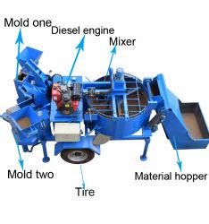 M7mi сжатый массы блока принятия решений машин малых пресс для кирпича фиксатор блока машины продажи