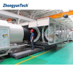 プラスチックコルゲート / 排水 / 下水管用 ZC-1200H コルガーター