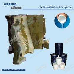 RTV-2 de condensation/étain Cure haute résistance pour le moule de silicone liquide/caoutchouc de fabrication de moules