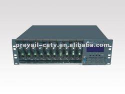 Communicatie van de Optische Vezel CATV Platform