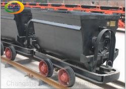 Добыча угля стационарных вагон, добыча железной руды в продаже автомобилей