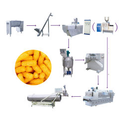 Puff Snack Making Machine (Chip/Cracker/Cheese Ball/Cereal Extruder)