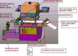 En aluminium/PET/Film Protecteur meurent hydraulique Machine de coupe avec le convoyeur