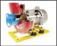 Sospensione centrifuga dell'aria del ventilatore