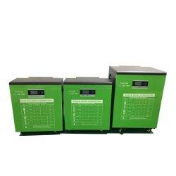 Tsolar 300W 500W 1KW 2 kw 4 kw 5 kw off Grid Solar Painel PV/Energia/Iluminação/Sistema de Energia para o ventilador de TV de Tarifação telefônica