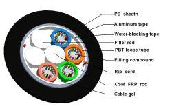 L'aluminium Armored fibres lâches 2-288 du tube de câble à fibre optique
