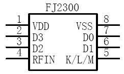 Le décodeur Keeloq (FJ2300)