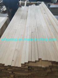 Legname dei fasci/LVL del legname del LVL di memoria del pioppo/LVL laminato del legname dell'impiallacciatura per cassaforma e pallet e mobilia e portello