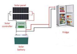 Porte simple énergie DC congélateur coffre de refroidissement du compresseur